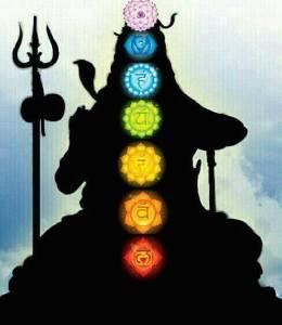 Shiv Vd Chakras